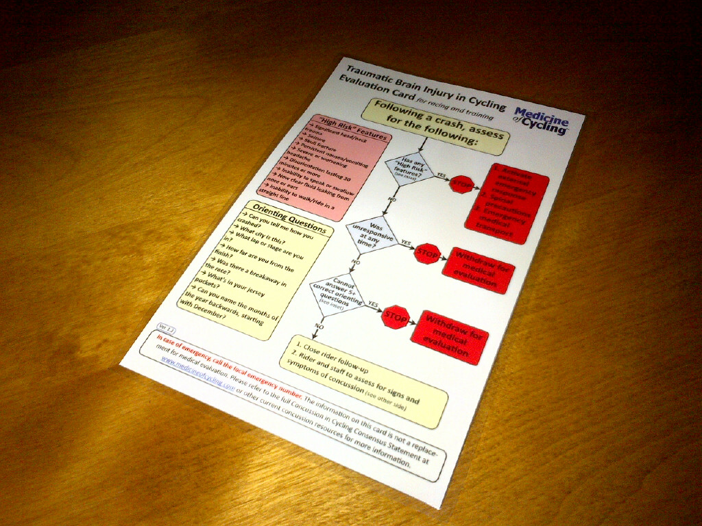 Concussion in Cycling Evaluation Flowchart Laminated Card (side 1)